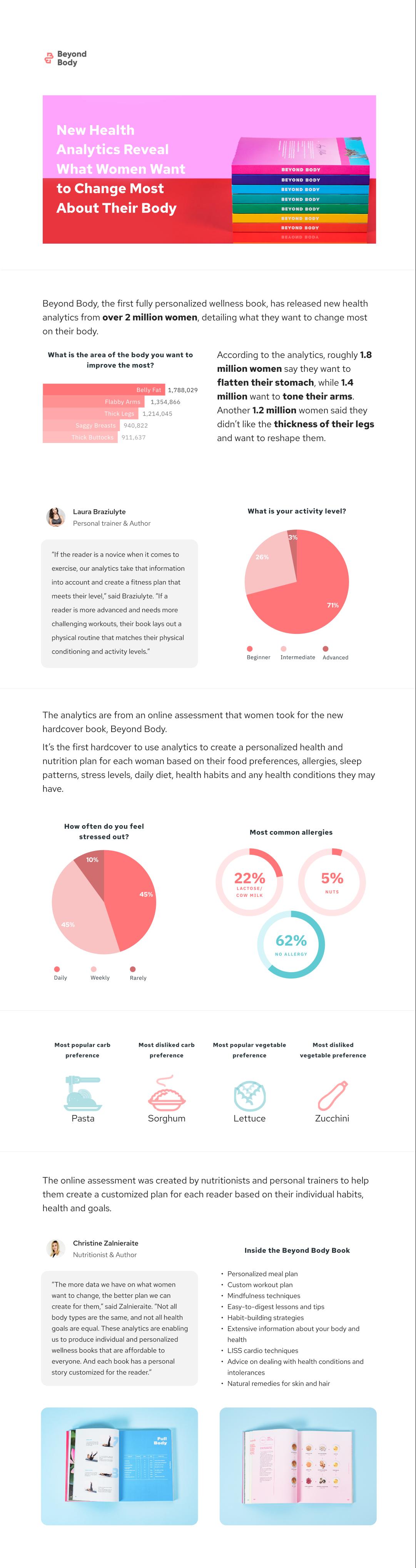 beyond-body-personalized-wellness-book-health-analytics